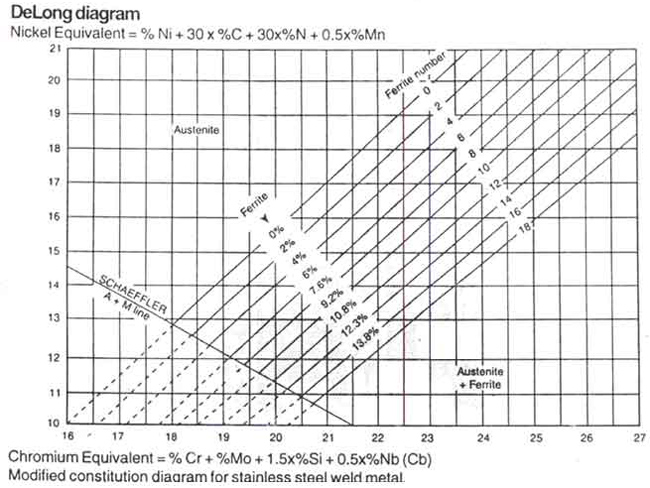 calculating fillermetal consumption  welding consultants