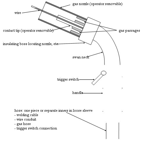 metal_inert_gas_welding4 metal inert gas welding welding consultants for welding inverters mig welding gun diagram at bakdesigns.co